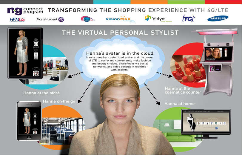 Virtual Stylist